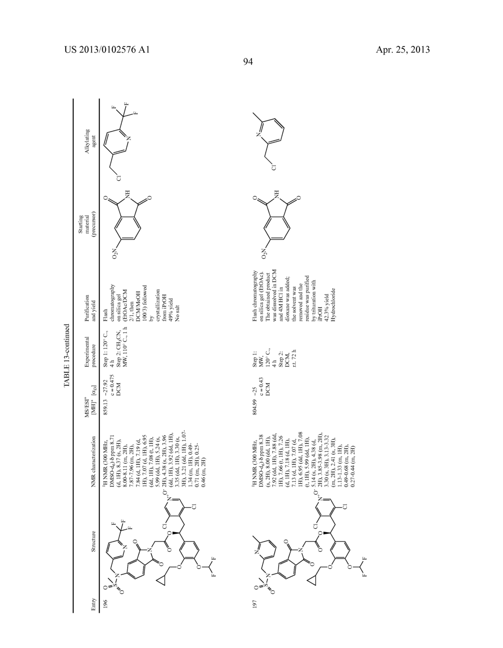 DERIVATIVES OF 1-PHENYL-2-PYRIDINYL ALKYL ALCOHOLS AS PHOSPHODIESTERASE     INHIBITORS - diagram, schematic, and image 94