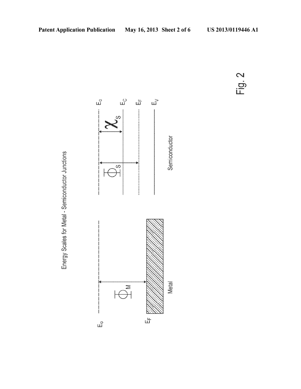Method for depinning the fermi level of a semiconductor at an method for depinning the fermi level of a semiconductor at an electrical junction and devices incorporating such junctions diagram schematic and image pooptronica Gallery