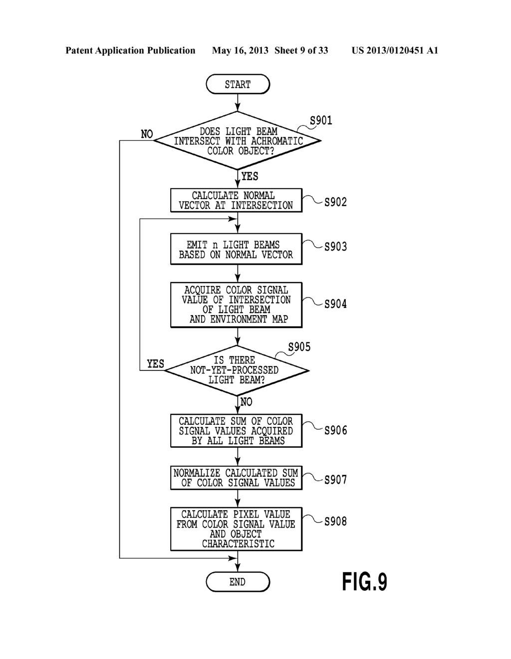 IMAGE PROCESSING DEVICE, IMAGE PROCESSING METHOD, AND PROGRAM - diagram, schematic, and image 10
