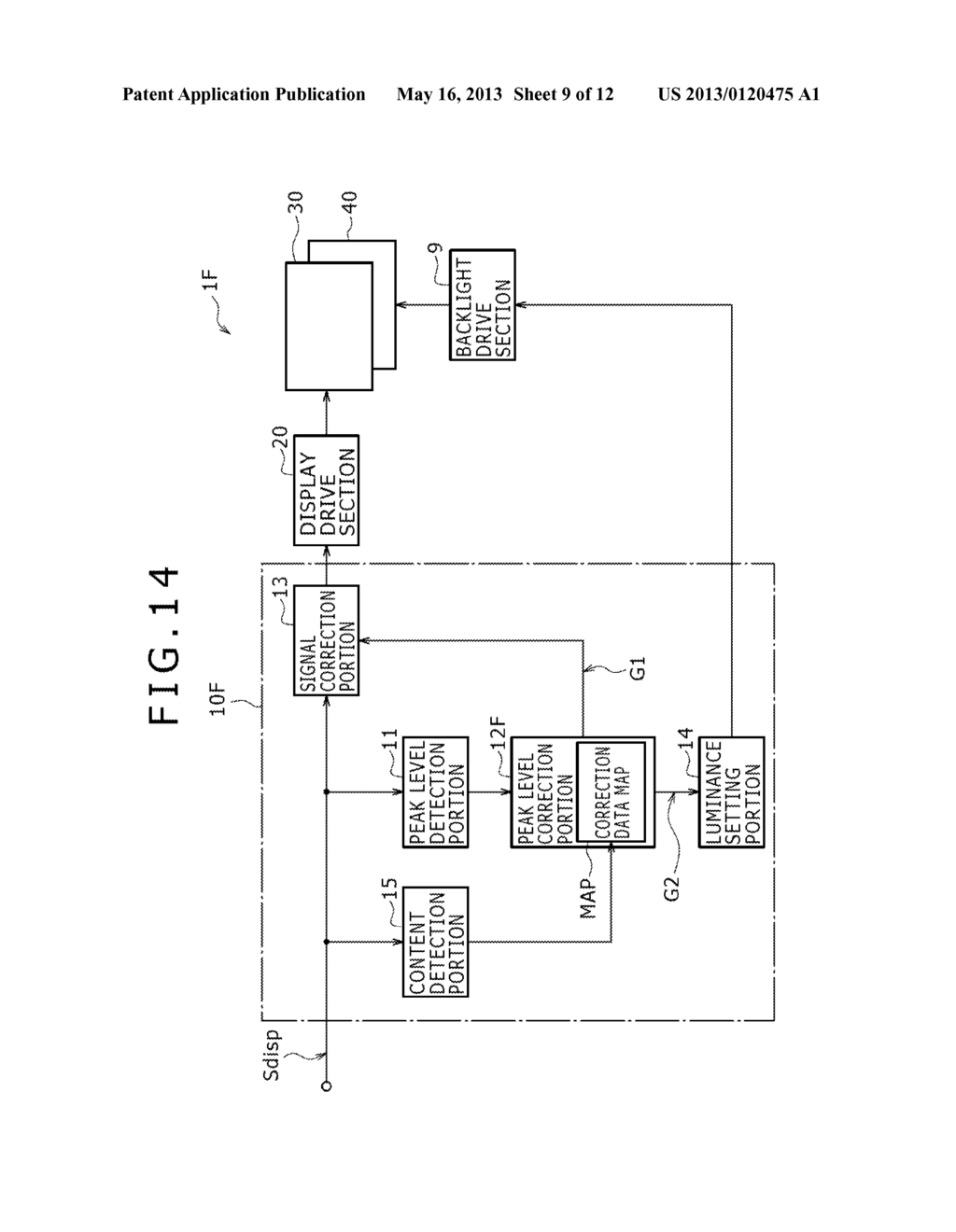 DISPLAY DEVICE AND DISPLAY METHOD - diagram, schematic, and image 10