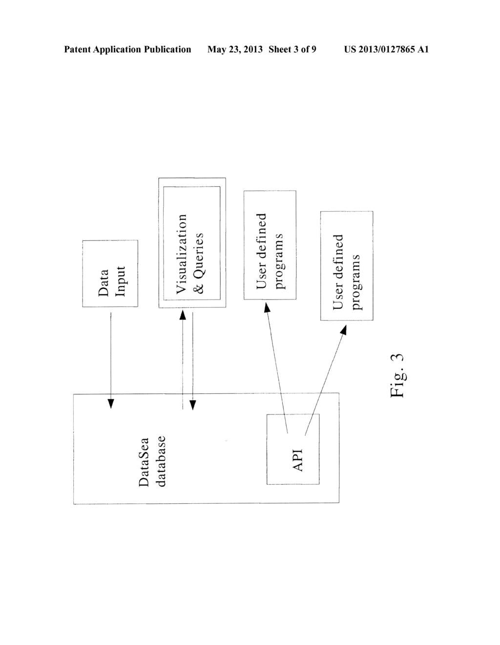 Methods for Generating Visual Data From Nodes Containing Identify Data for     Individuals From a Set View Point - diagram, schematic, and image 04