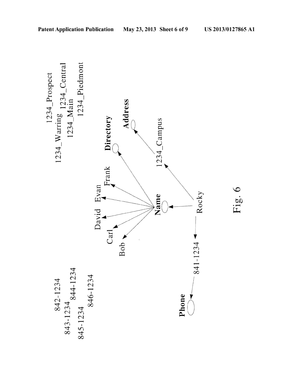 Methods for Generating Visual Data From Nodes Containing Identify Data for     Individuals From a Set View Point - diagram, schematic, and image 07
