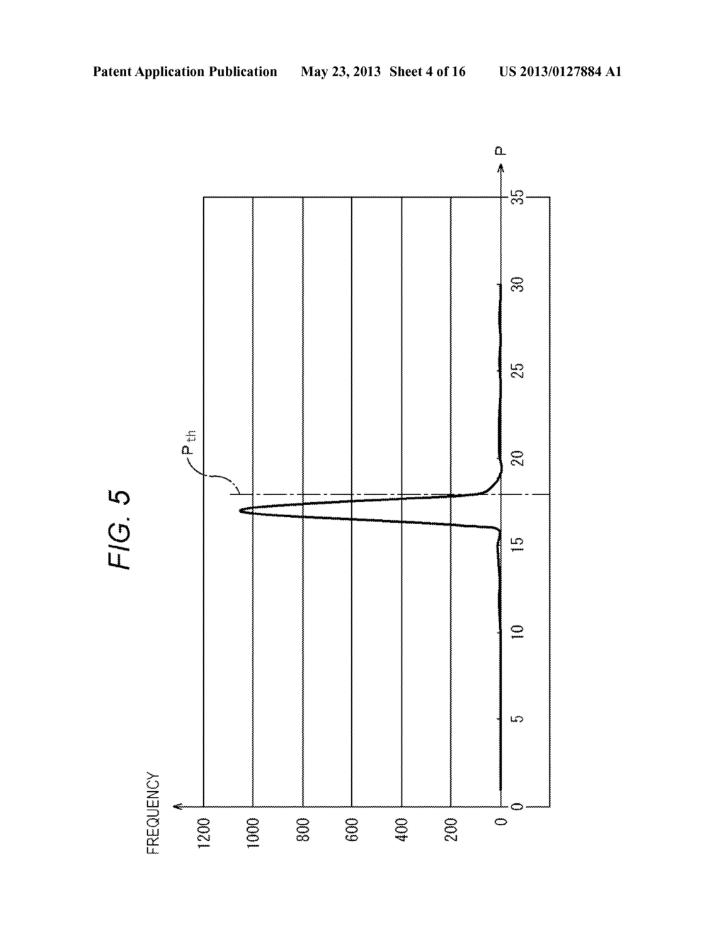 DISPLAY CONTROL APPARATUS, DISPLAY CONTROL METHOD, AND PROGRAM - diagram, schematic, and image 05