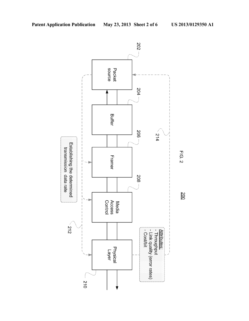 SERVICE AND APPLICATION LAYER OPTIMIZATION USING VARIABLE RATE OPTICAL     TRANSMISSION - diagram, schematic, and image 03