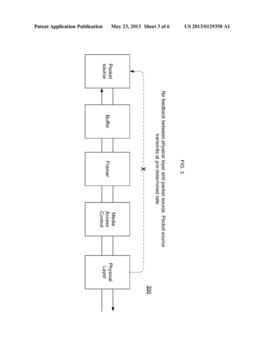 SERVICE AND APPLICATION LAYER OPTIMIZATION USING VARIABLE RATE OPTICAL     TRANSMISSION - diagram, schematic, and image 04