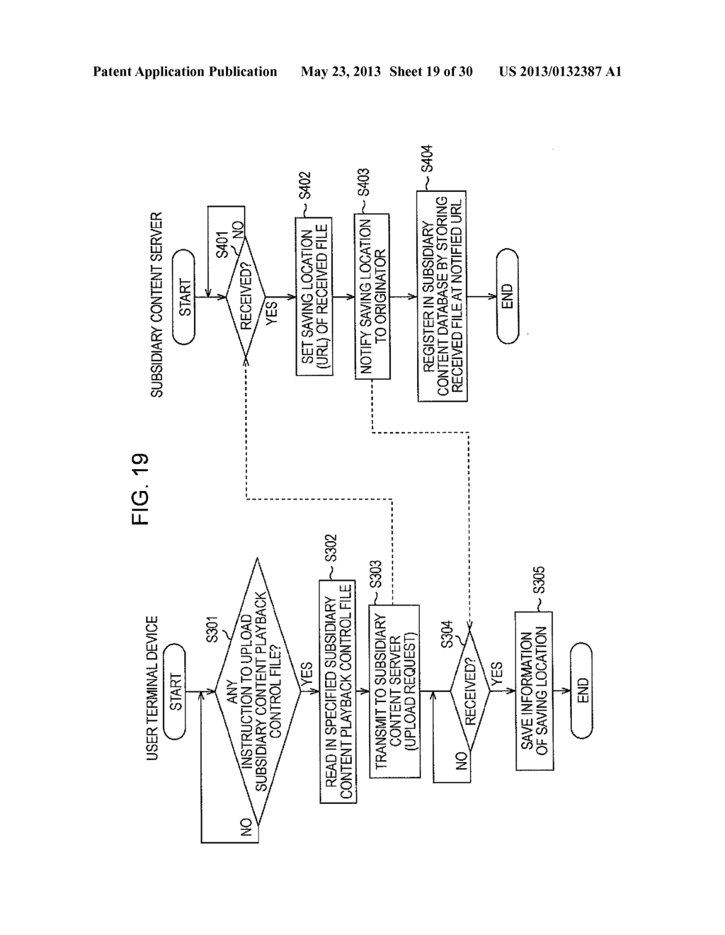 INFORMATION PROCESSING TERMINAL DEVICE, INFORMATION PROCESSING DEVICE,     INFORMATION PROCESSING METHOD, AND PROGRAM - diagram, schematic, and image 20