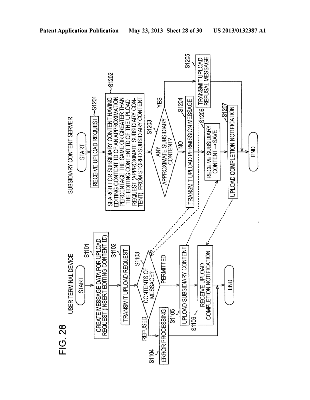 INFORMATION PROCESSING TERMINAL DEVICE, INFORMATION PROCESSING DEVICE,     INFORMATION PROCESSING METHOD, AND PROGRAM - diagram, schematic, and image 29