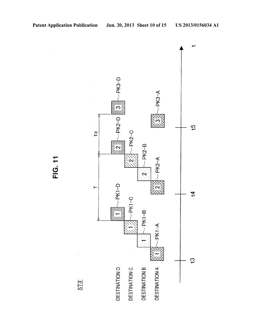 PACKET TRANSMISSION CONTROL DEVICE, PACKET TRANSMISSION CONTROL METHOD,     AND PROGRAM - diagram, schematic, and image 11