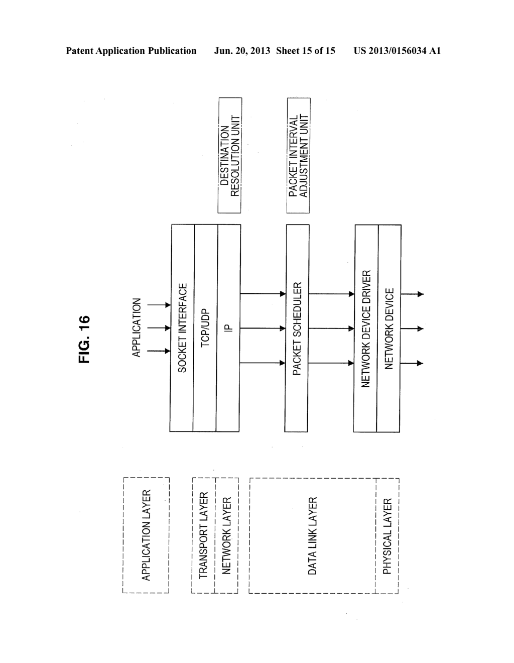 PACKET TRANSMISSION CONTROL DEVICE, PACKET TRANSMISSION CONTROL METHOD,     AND PROGRAM - diagram, schematic, and image 16