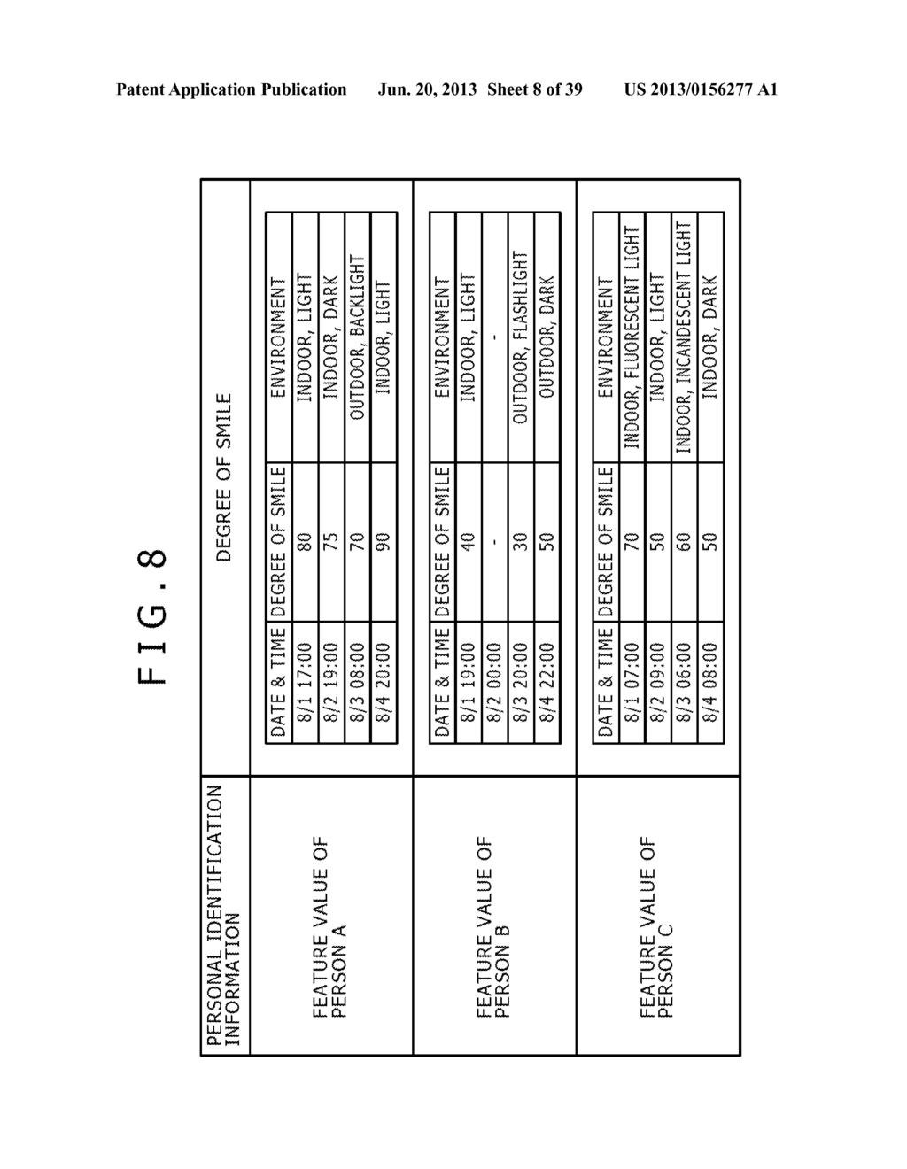INFORMATION PROCESSING APPARATUS, INFORMATION PROCESSING METHOD AND     PROGRAM - diagram, schematic, and image 09