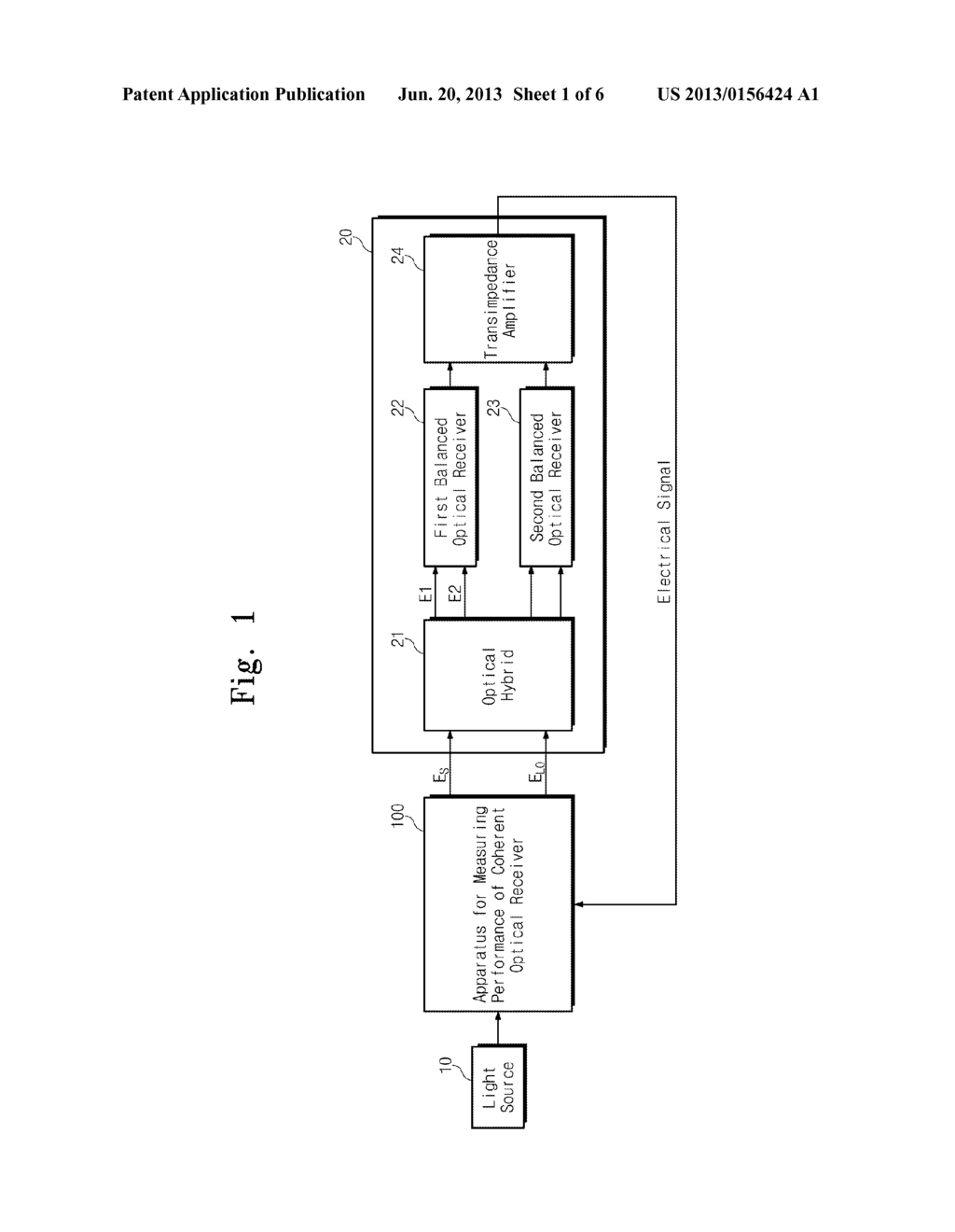 APPARATUS FOR MEASURING PERFORMANCE OF COHERENT OPTICAL RECEIVER - diagram, schematic, and image 02