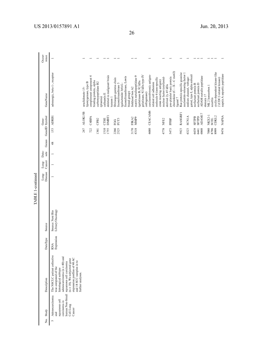 ORGAN SPECIFIC DIAGNOSTIC PANELS AND METHODS FOR IDENTIFICATION OF ORGAN     SPECIFIC PANEL PROTEINS - diagram, schematic, and image 33