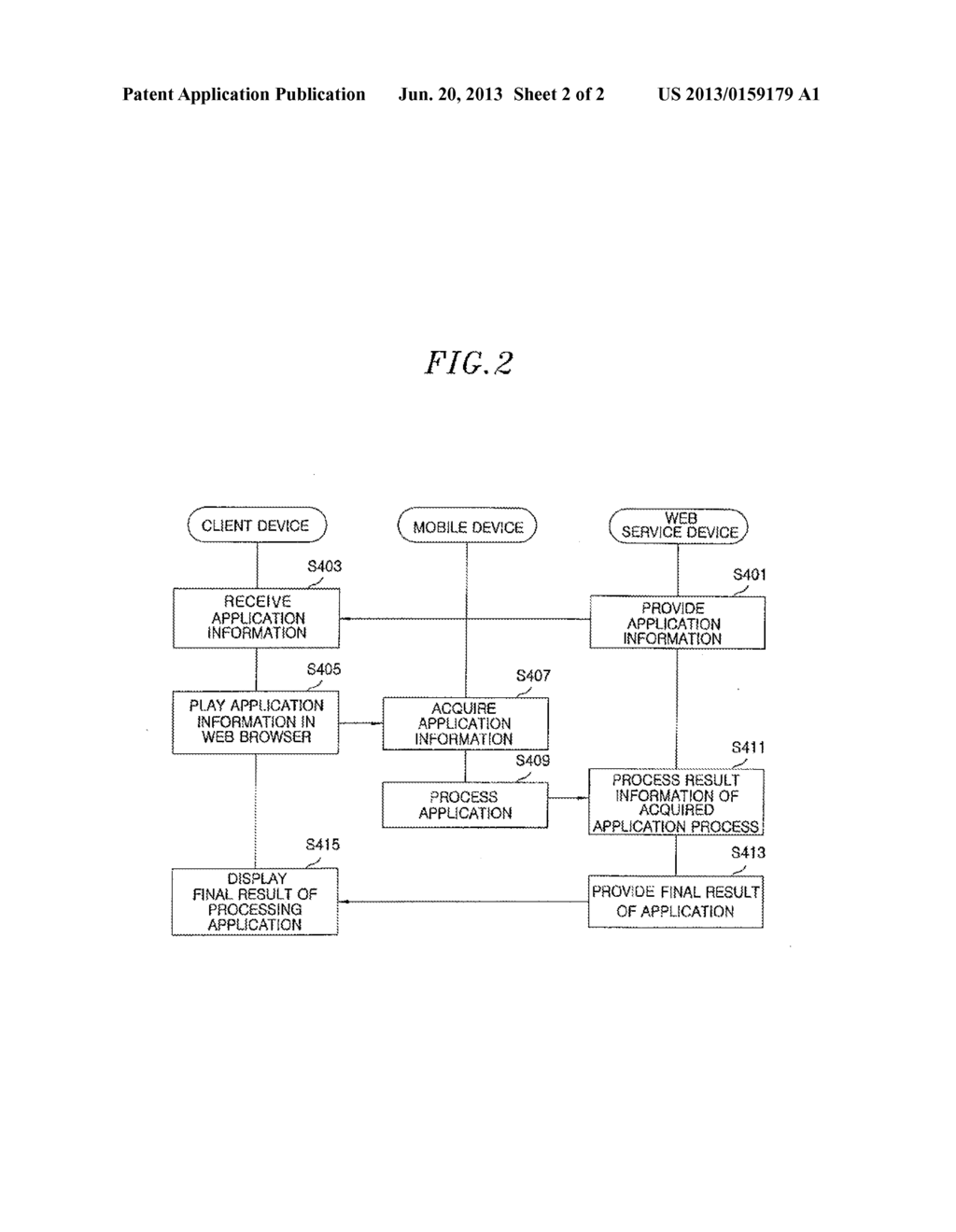 MOBILE DEVICE FOR PROCESSING APPLICATION OF CLIENT DEVICE AND METHOD FOR     PROCESSING APPLICATION OF CLIENT DEVICE USING THE SAME - diagram, schematic, and image 03