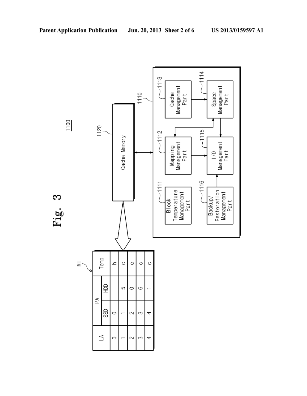 HYBRID STORAGE DEVICE AND METHOD OF OPERATING THE SAME - diagram, schematic, and image 03