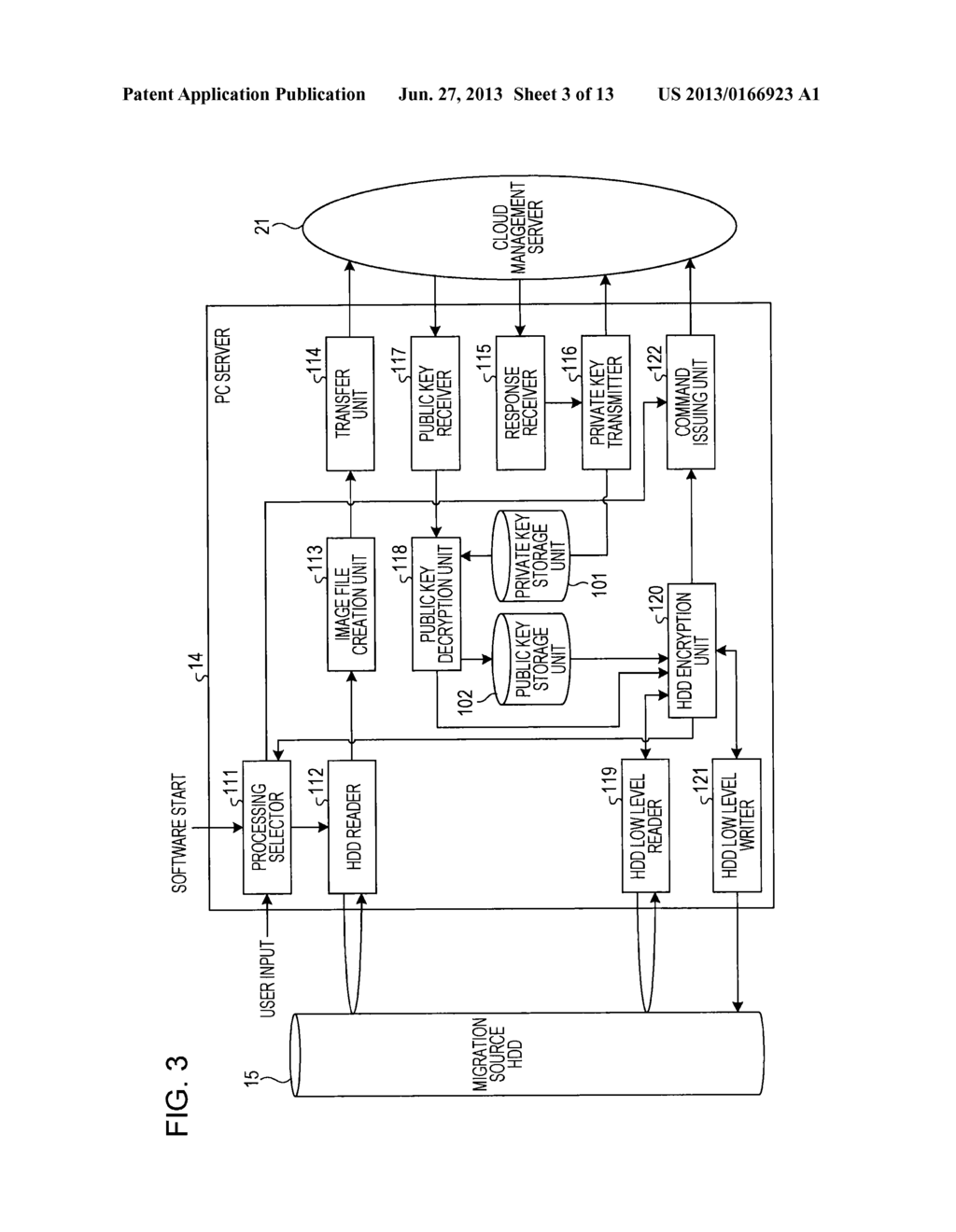 AUTOMATIC VIRTUALIZATION MEDIUM, AUTOMATIC VIRTUALIZATION METHOD, AND     INFORMATION PROCESSING APPARATUS - diagram, schematic, and image 04