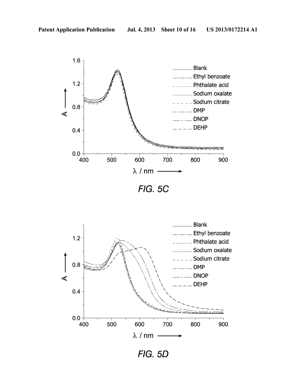METHODS FOR DETECTING PLASTICIZERS - diagram, schematic, and image 11