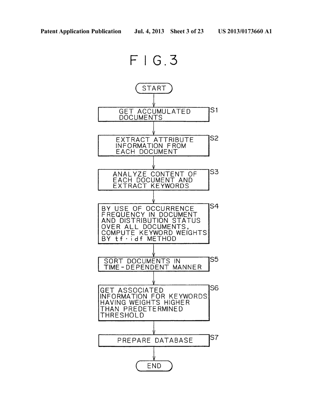 INFORMATION PROCESSING APPARATUS AND METHOD AND PROGRAM STORAGE MEDIUM - diagram, schematic, and image 04