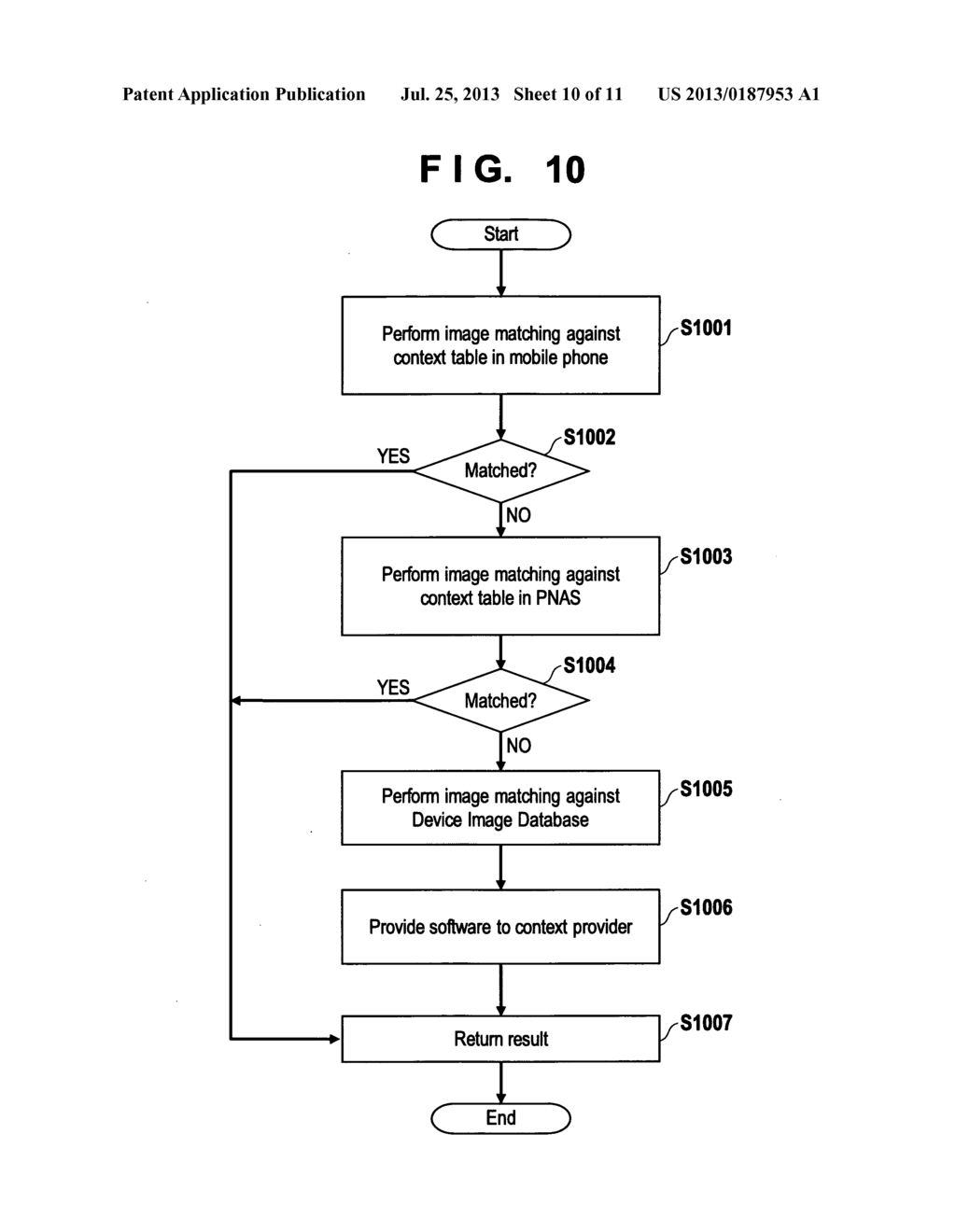 Image Matching Apparatus and Image Matching Method - diagram, schematic, and image 11