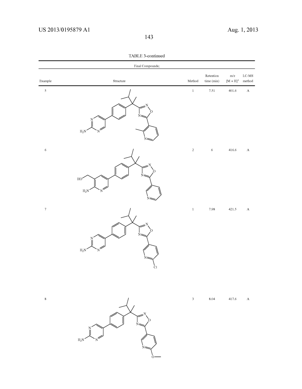 OXADIAZOLE INHIBITORS OF LEUKOTRIENE PRODUCTION FOR COMBINATION THERAPY - diagram, schematic, and image 145