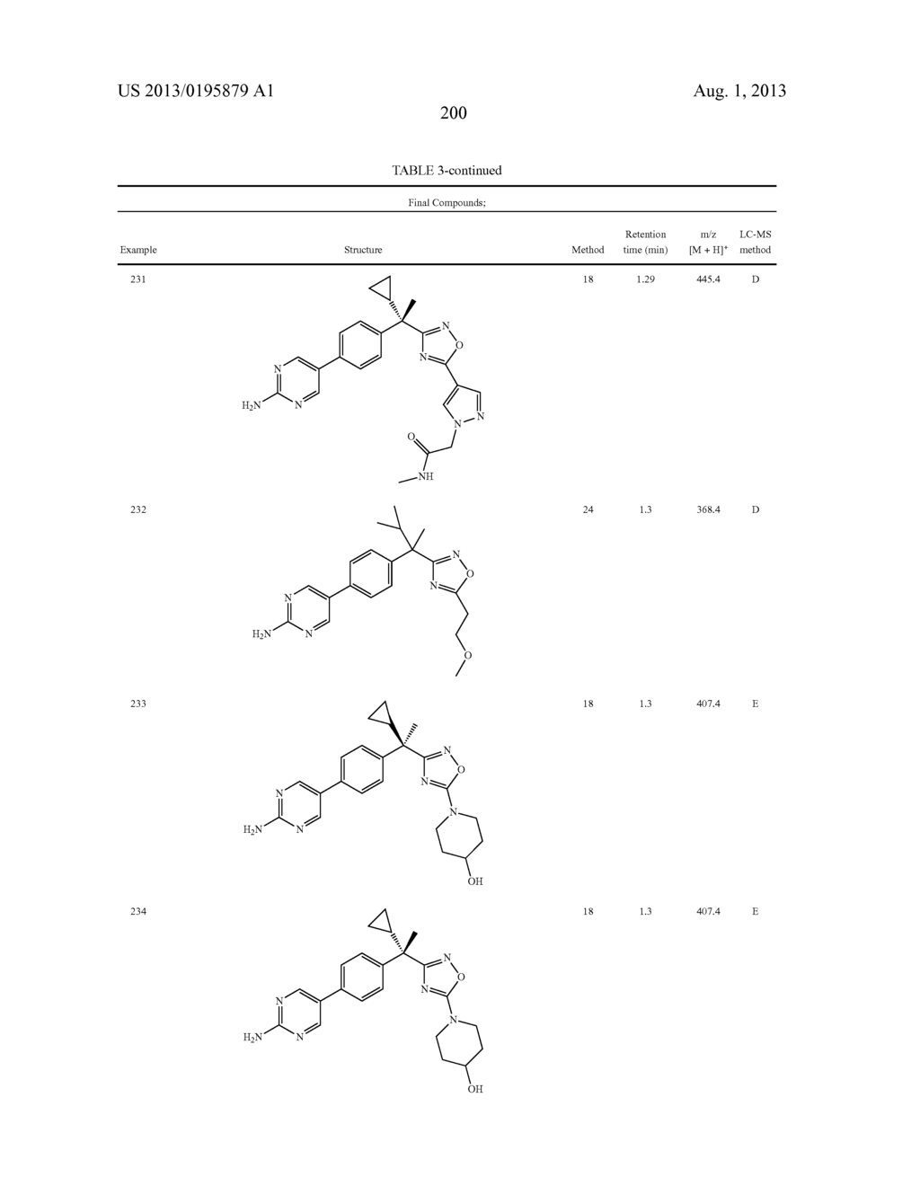 OXADIAZOLE INHIBITORS OF LEUKOTRIENE PRODUCTION FOR COMBINATION THERAPY - diagram, schematic, and image 202