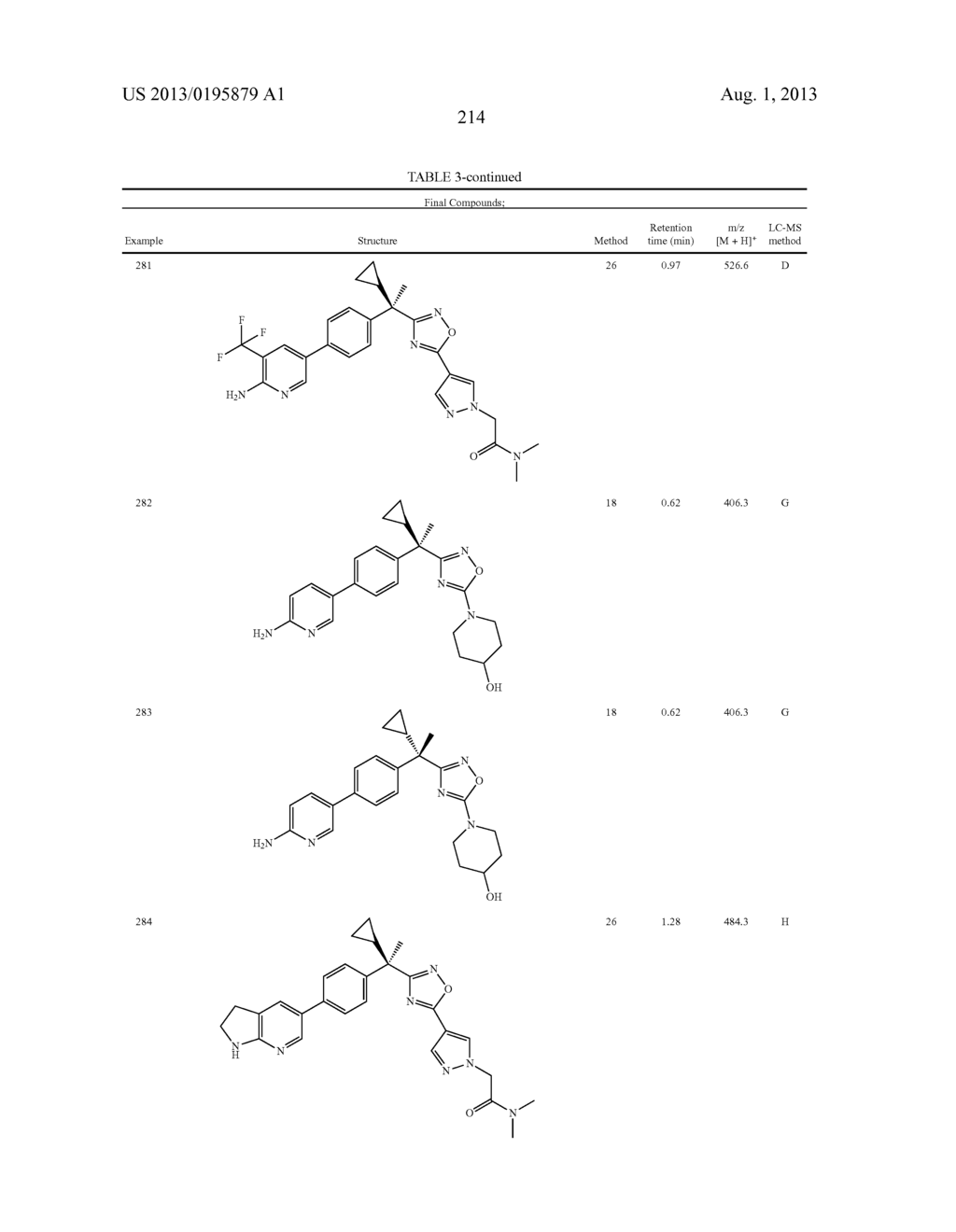 OXADIAZOLE INHIBITORS OF LEUKOTRIENE PRODUCTION FOR COMBINATION THERAPY - diagram, schematic, and image 216