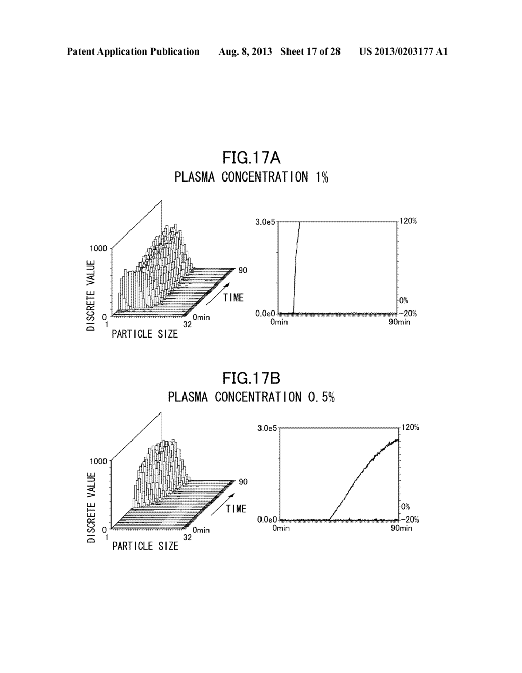 GEL PARTICLE MEASUREMENT REAGENT AND MEASUREMENT METHOD USING SAME - diagram, schematic, and image 18
