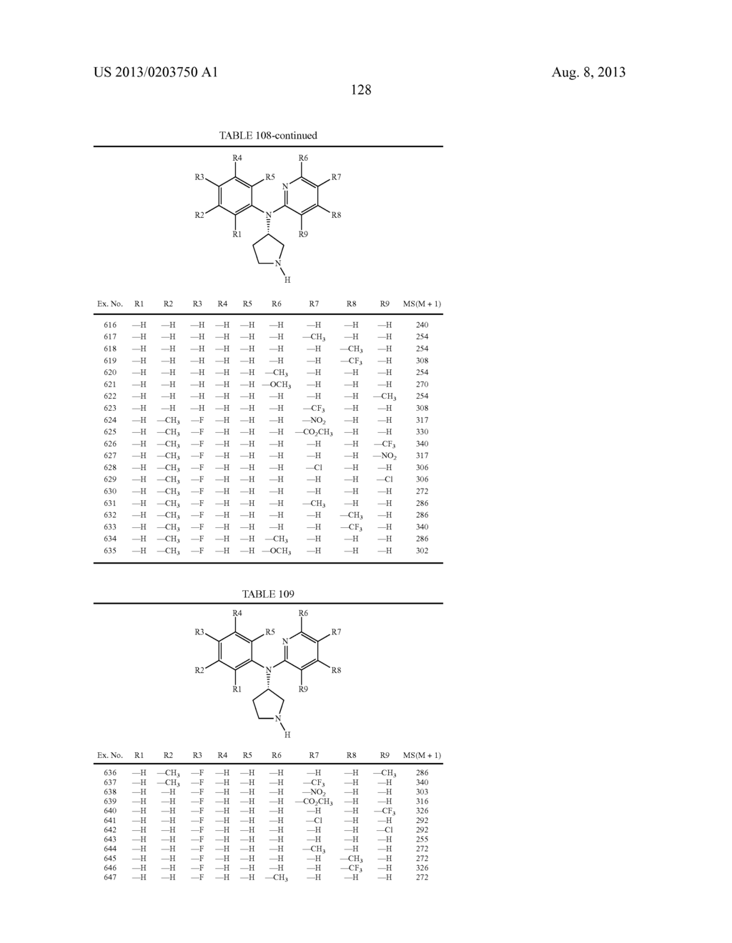 N,N-SUBSTITUTED 3-AMINOPYRROLIDINE COMPOUNDS USEFUL AS MONOAMINES REUPTAKE     INHIBITORS - diagram, schematic, and image 129