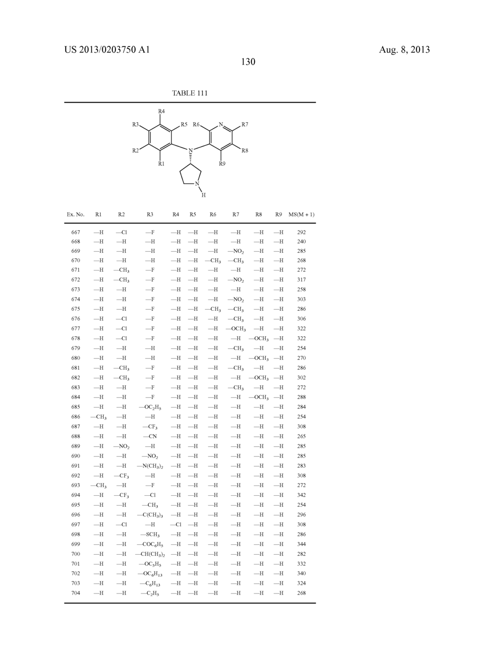 N,N-SUBSTITUTED 3-AMINOPYRROLIDINE COMPOUNDS USEFUL AS MONOAMINES REUPTAKE     INHIBITORS - diagram, schematic, and image 131