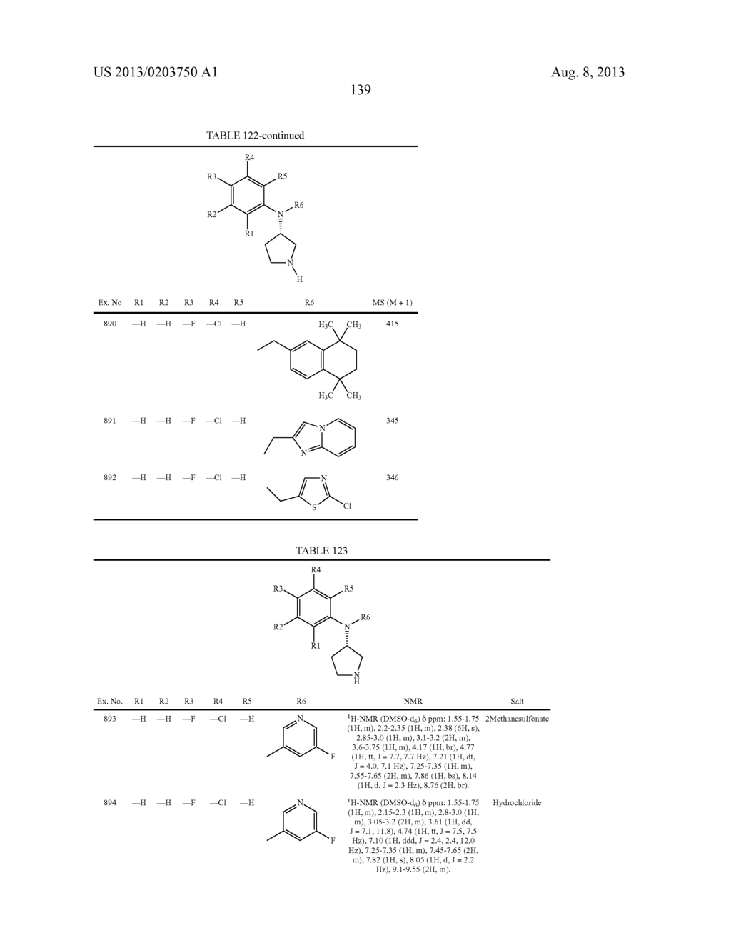 N,N-SUBSTITUTED 3-AMINOPYRROLIDINE COMPOUNDS USEFUL AS MONOAMINES REUPTAKE     INHIBITORS - diagram, schematic, and image 140