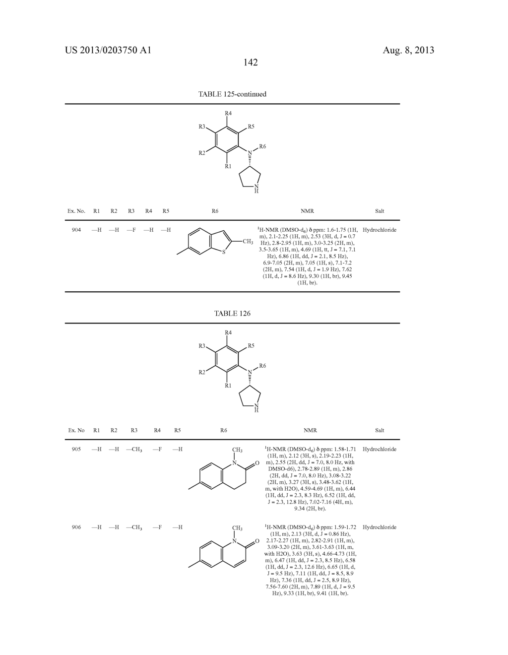 N,N-SUBSTITUTED 3-AMINOPYRROLIDINE COMPOUNDS USEFUL AS MONOAMINES REUPTAKE     INHIBITORS - diagram, schematic, and image 143