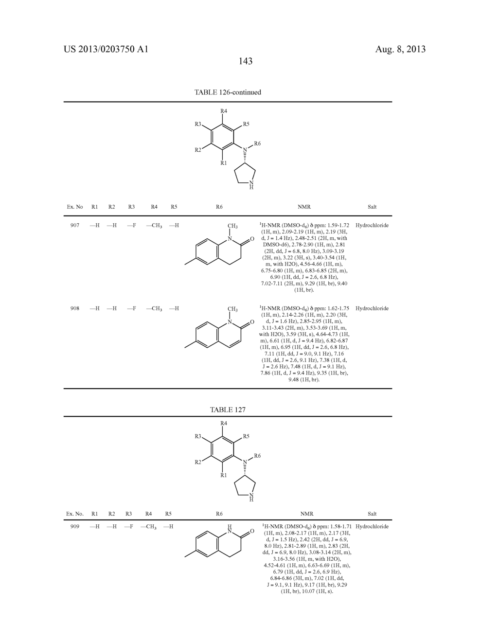 N,N-SUBSTITUTED 3-AMINOPYRROLIDINE COMPOUNDS USEFUL AS MONOAMINES REUPTAKE     INHIBITORS - diagram, schematic, and image 144