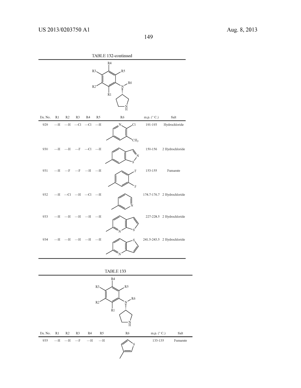 N,N-SUBSTITUTED 3-AMINOPYRROLIDINE COMPOUNDS USEFUL AS MONOAMINES REUPTAKE     INHIBITORS - diagram, schematic, and image 150