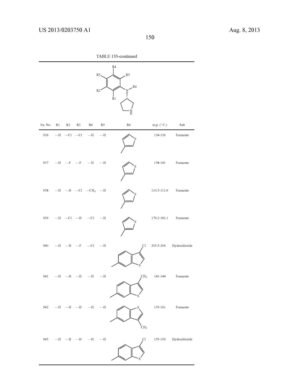 N,N-SUBSTITUTED 3-AMINOPYRROLIDINE COMPOUNDS USEFUL AS MONOAMINES REUPTAKE     INHIBITORS - diagram, schematic, and image 151