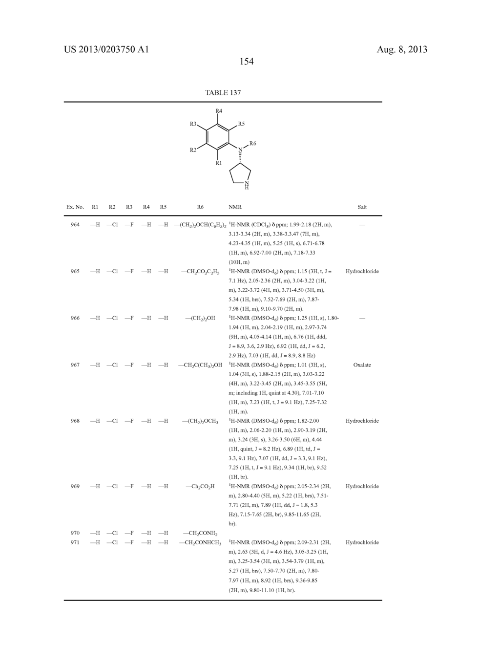N,N-SUBSTITUTED 3-AMINOPYRROLIDINE COMPOUNDS USEFUL AS MONOAMINES REUPTAKE     INHIBITORS - diagram, schematic, and image 155