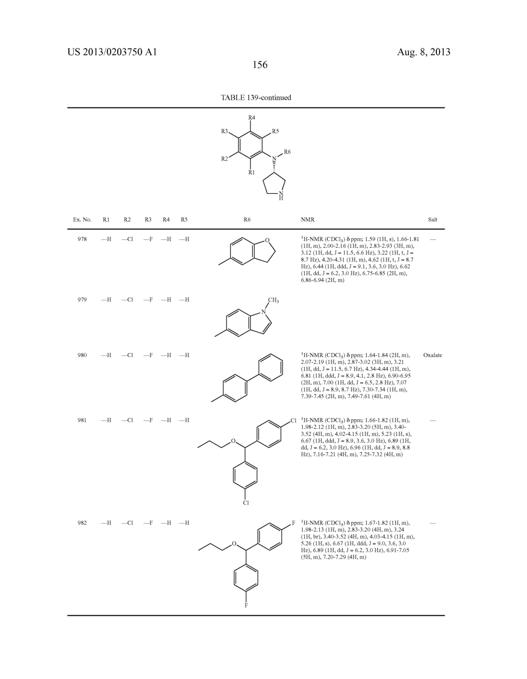 N,N-SUBSTITUTED 3-AMINOPYRROLIDINE COMPOUNDS USEFUL AS MONOAMINES REUPTAKE     INHIBITORS - diagram, schematic, and image 157