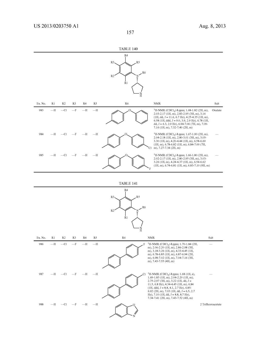 N,N-SUBSTITUTED 3-AMINOPYRROLIDINE COMPOUNDS USEFUL AS MONOAMINES REUPTAKE     INHIBITORS - diagram, schematic, and image 158