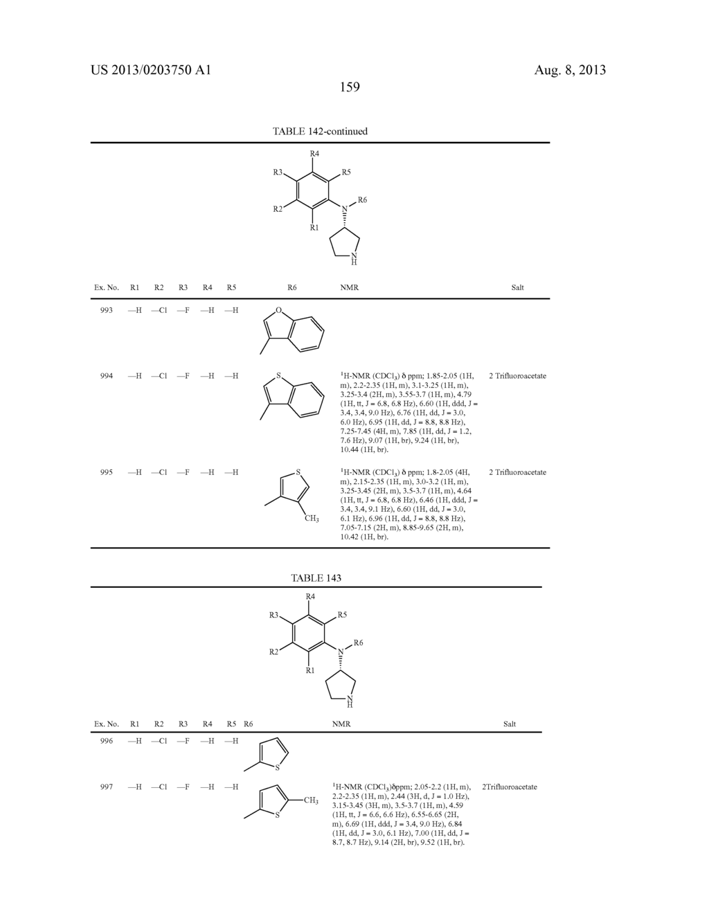 N,N-SUBSTITUTED 3-AMINOPYRROLIDINE COMPOUNDS USEFUL AS MONOAMINES REUPTAKE     INHIBITORS - diagram, schematic, and image 160