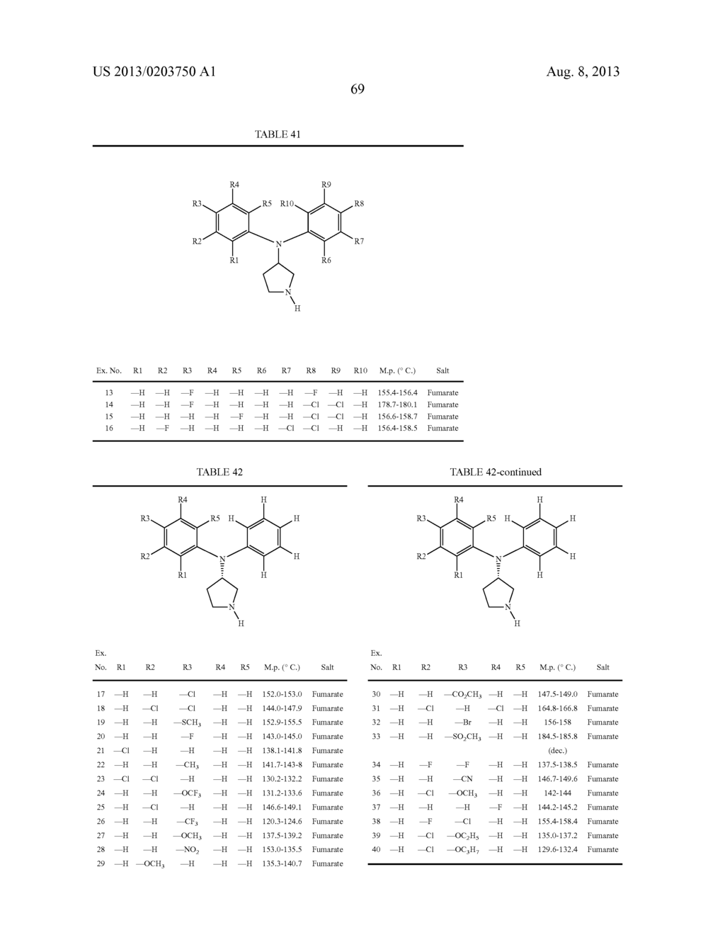 N,N-SUBSTITUTED 3-AMINOPYRROLIDINE COMPOUNDS USEFUL AS MONOAMINES REUPTAKE     INHIBITORS - diagram, schematic, and image 70