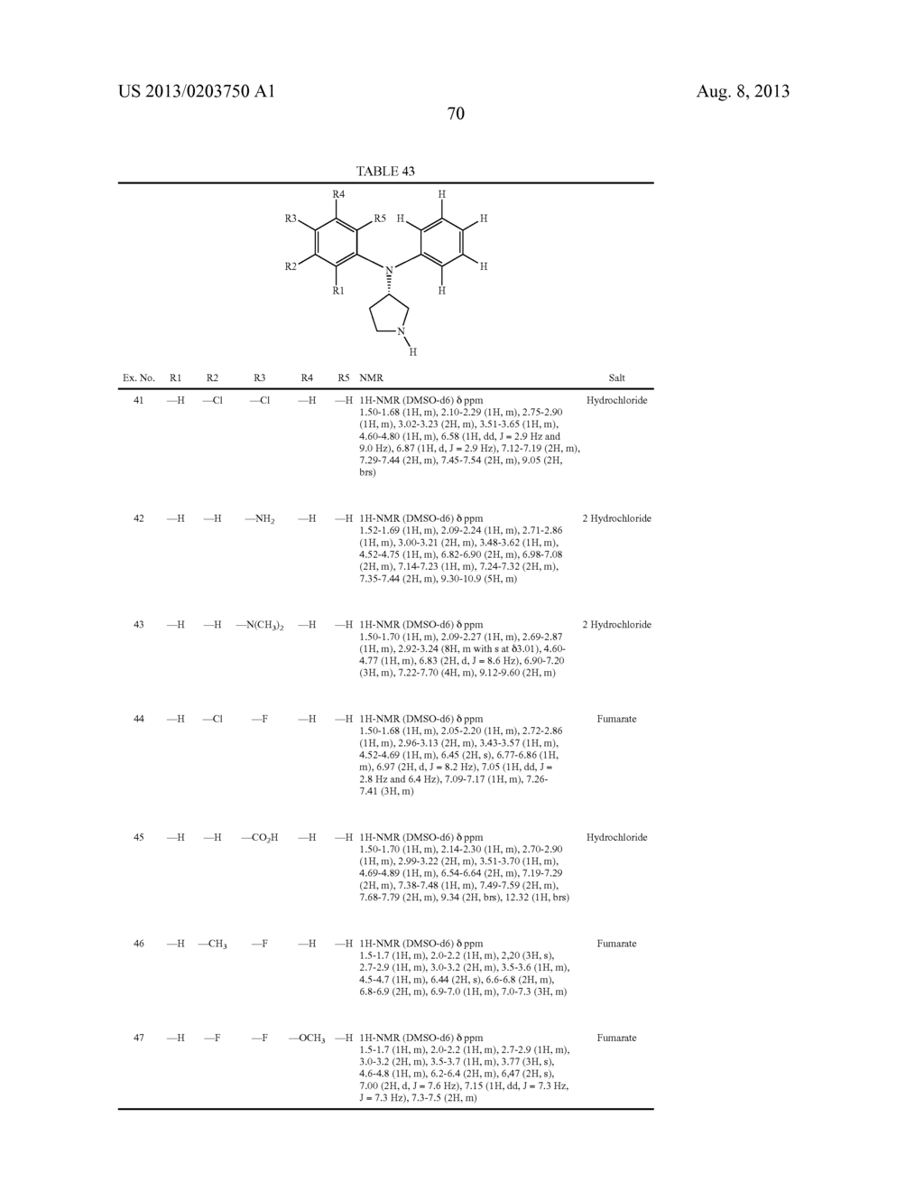 N,N-SUBSTITUTED 3-AMINOPYRROLIDINE COMPOUNDS USEFUL AS MONOAMINES REUPTAKE     INHIBITORS - diagram, schematic, and image 71