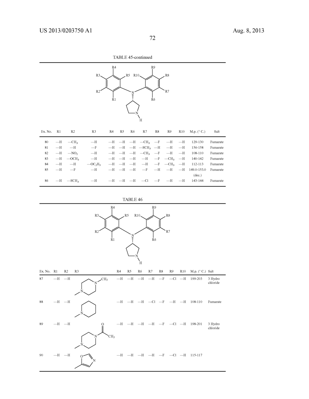 N,N-SUBSTITUTED 3-AMINOPYRROLIDINE COMPOUNDS USEFUL AS MONOAMINES REUPTAKE     INHIBITORS - diagram, schematic, and image 73