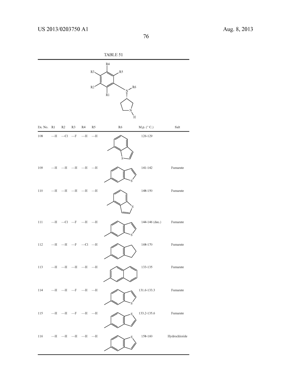 N,N-SUBSTITUTED 3-AMINOPYRROLIDINE COMPOUNDS USEFUL AS MONOAMINES REUPTAKE     INHIBITORS - diagram, schematic, and image 77