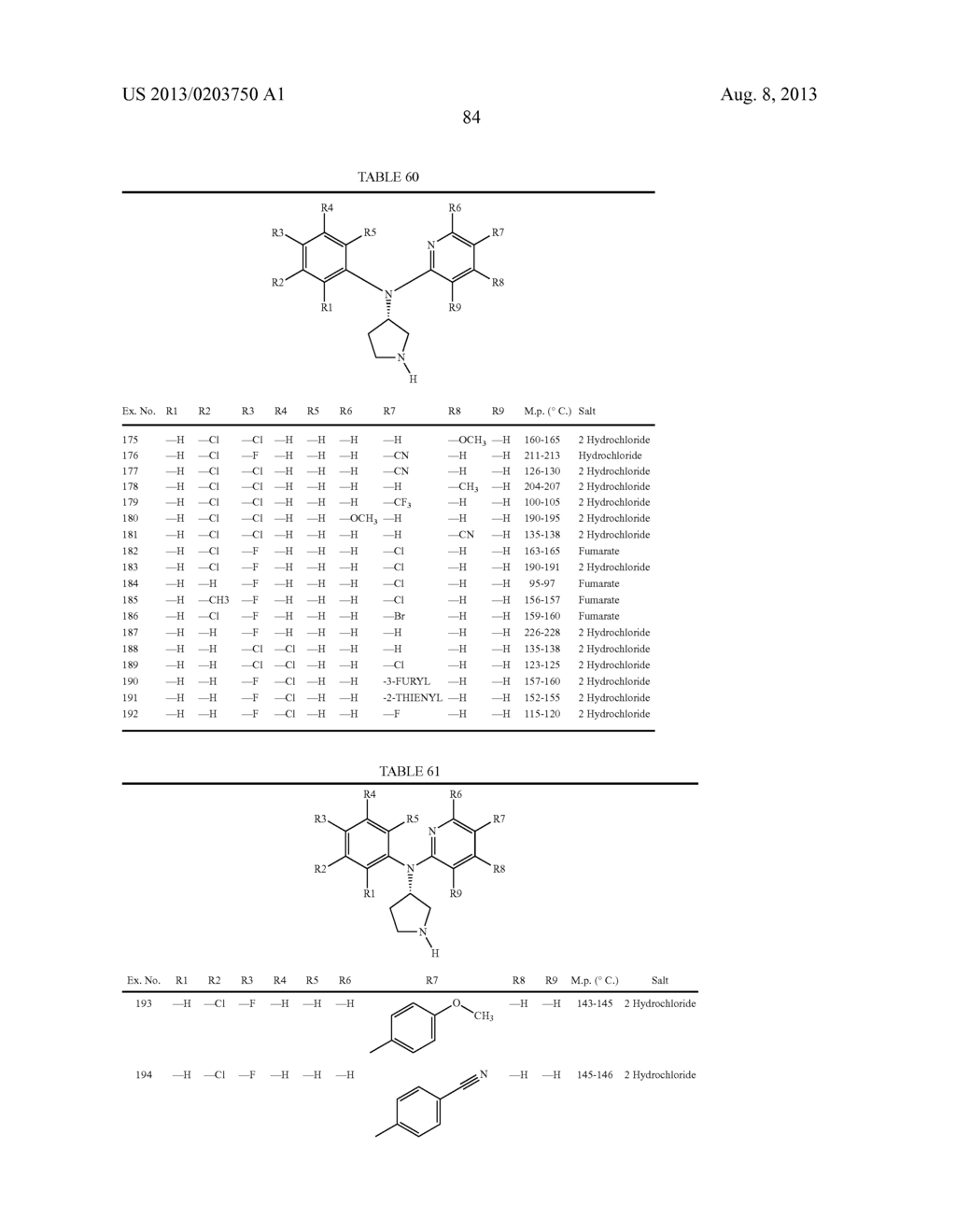 N,N-SUBSTITUTED 3-AMINOPYRROLIDINE COMPOUNDS USEFUL AS MONOAMINES REUPTAKE     INHIBITORS - diagram, schematic, and image 85