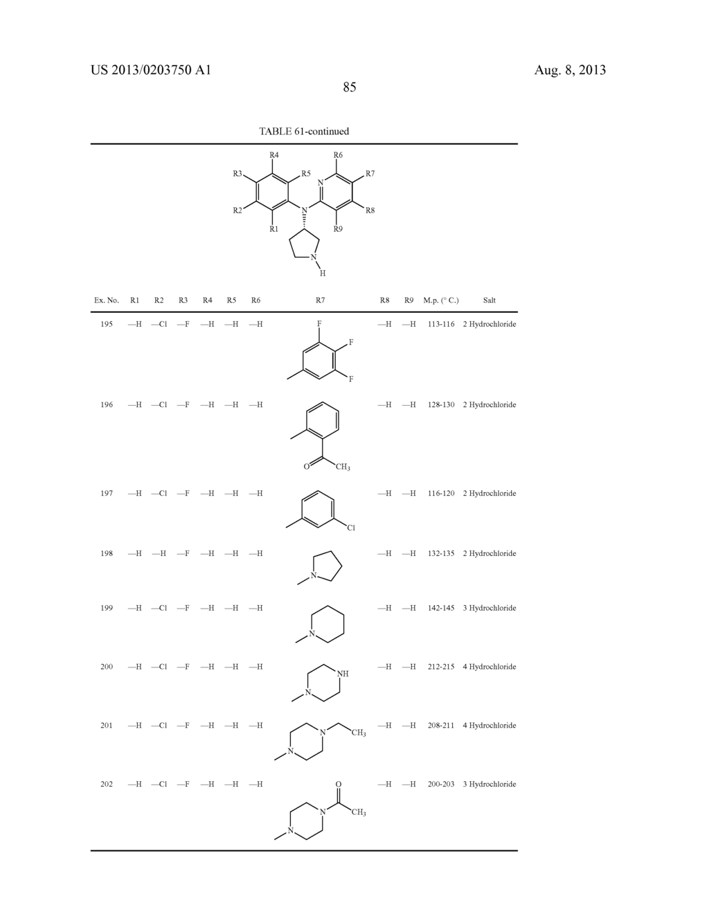 N,N-SUBSTITUTED 3-AMINOPYRROLIDINE COMPOUNDS USEFUL AS MONOAMINES REUPTAKE     INHIBITORS - diagram, schematic, and image 86