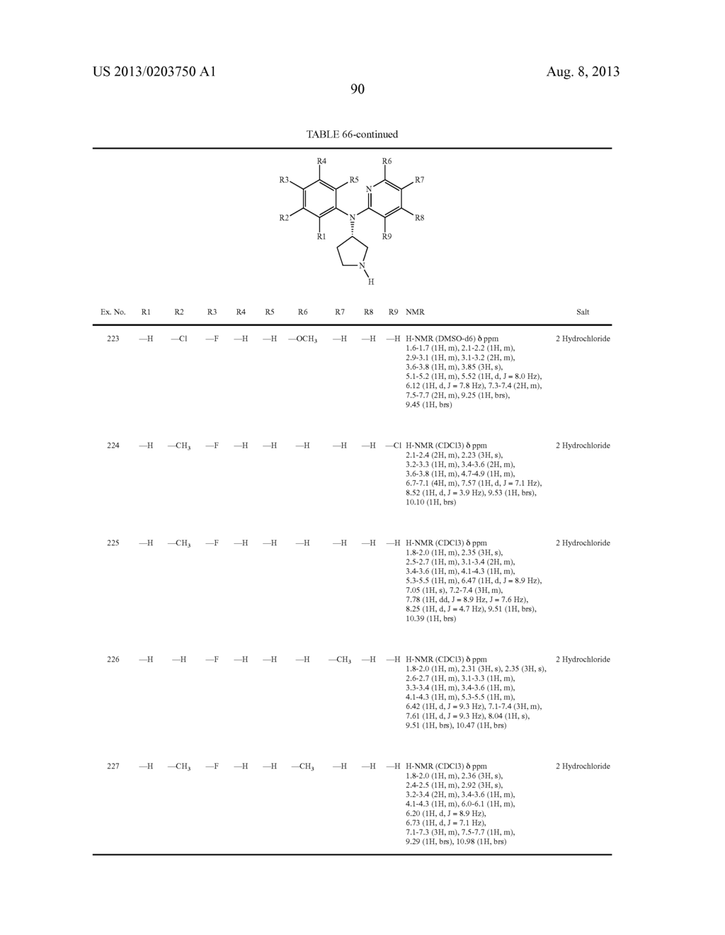 N,N-SUBSTITUTED 3-AMINOPYRROLIDINE COMPOUNDS USEFUL AS MONOAMINES REUPTAKE     INHIBITORS - diagram, schematic, and image 91