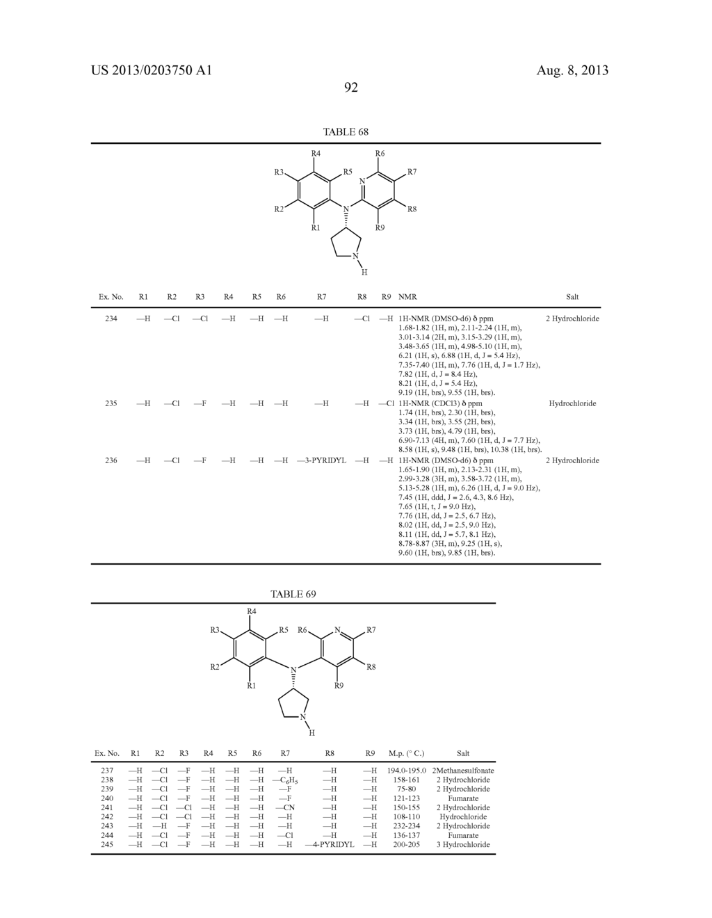 N,N-SUBSTITUTED 3-AMINOPYRROLIDINE COMPOUNDS USEFUL AS MONOAMINES REUPTAKE     INHIBITORS - diagram, schematic, and image 93