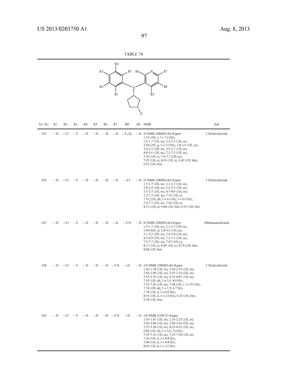 N,N-SUBSTITUTED 3-AMINOPYRROLIDINE COMPOUNDS USEFUL AS MONOAMINES REUPTAKE     INHIBITORS - diagram, schematic, and image 98