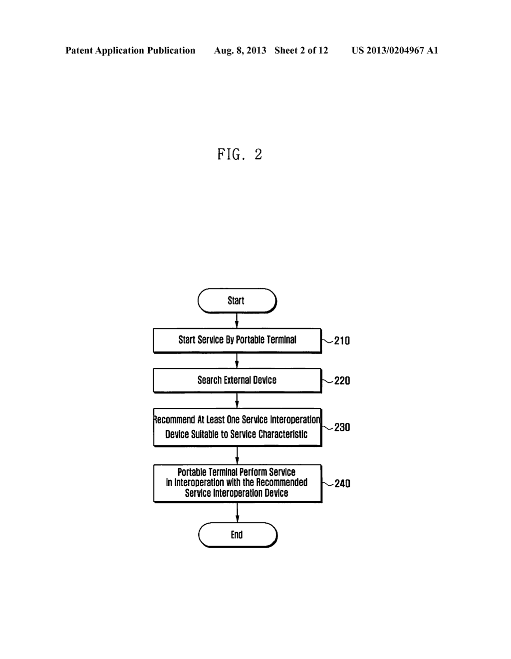 METHOD AND APPARATUS FOR INTEROPERABLY PERFORMING SERVICES AND SYSTEM     SUPPORTING THE SAME - diagram, schematic, and image 03