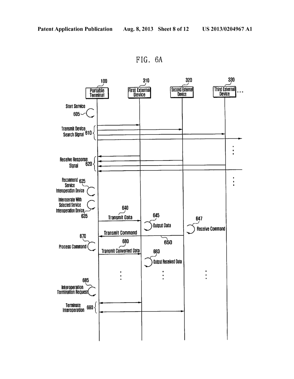 METHOD AND APPARATUS FOR INTEROPERABLY PERFORMING SERVICES AND SYSTEM     SUPPORTING THE SAME - diagram, schematic, and image 09
