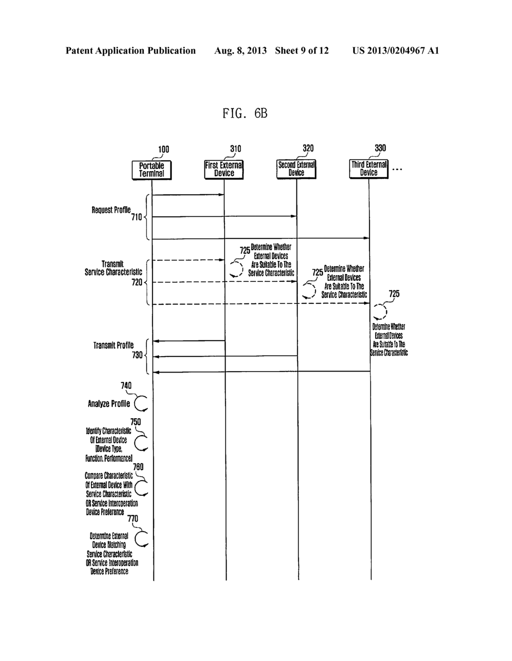 METHOD AND APPARATUS FOR INTEROPERABLY PERFORMING SERVICES AND SYSTEM     SUPPORTING THE SAME - diagram, schematic, and image 10