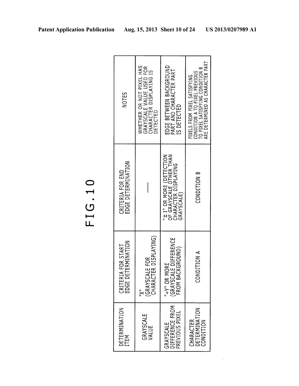 CHARACTER HIGHLIGHTING CONTROL APPARATUS, DISPLAY APPARATUS, HIGHLIGHTING     DISPLAY CONTROL METHOD, AND COMPUTER PROGRAM - diagram, schematic, and image 11